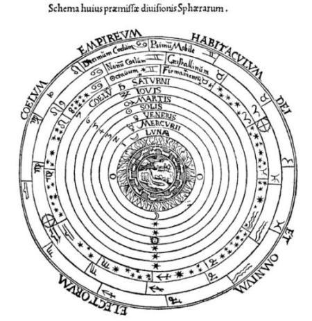 Ptolemaicsystem