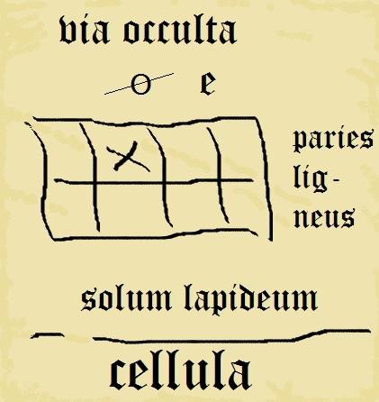via occulta